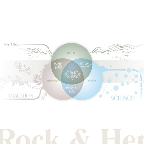 Diagram artwork with the title 'Diagram illustration'