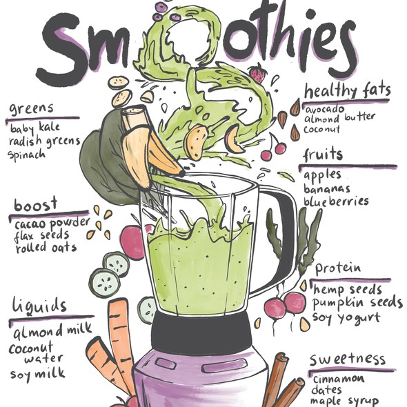 Drink artwork with the title 'Smoothie recipe illustration'