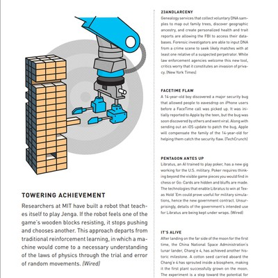 Editorial illustration MIT robot