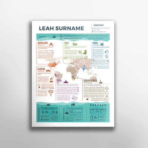 Global design with the title 'Infographic resume for marketing professional'