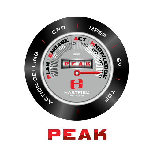 Automotive illustration with the title 'PEAK (abbreviation of plan, engage, act, knowledge). A training manual logo design for top USA distributor.'
