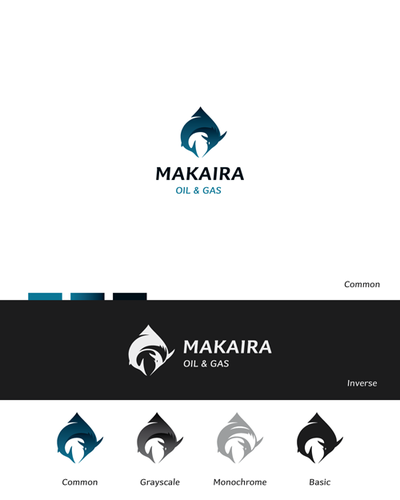 Biofuel logo with the title 'Makaira Oil & Gas'