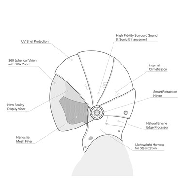 Technical engineering schematic