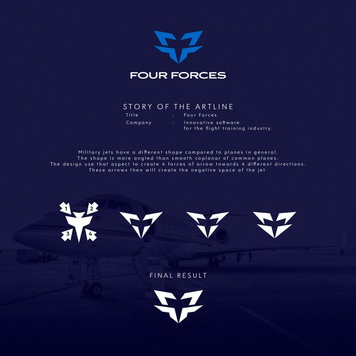 Military brand with the title 'Four Forces'