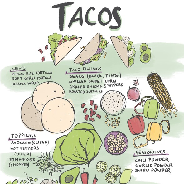 Avocado design with the title 'Tacos illustration'