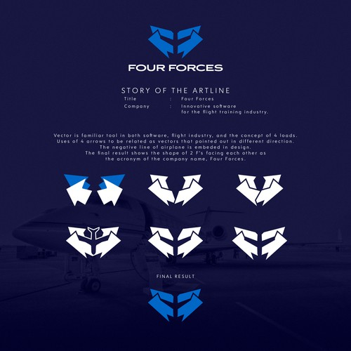 Aviation brand with the title 'Four Forces'
