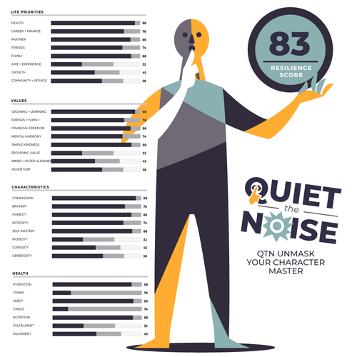 Education illustration with the title 'Quiet the Noise Illustration Avatar'