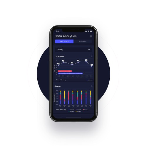 Chart design with the title 'Music data analytics App'