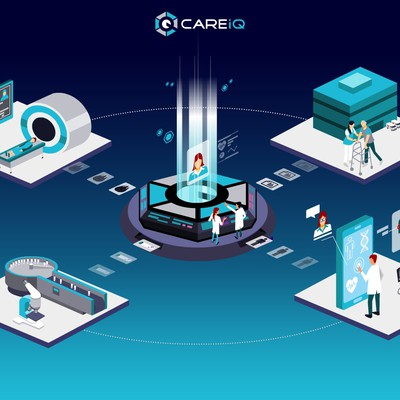 Reshaping Healthcare with Blockchain, AI and IOT