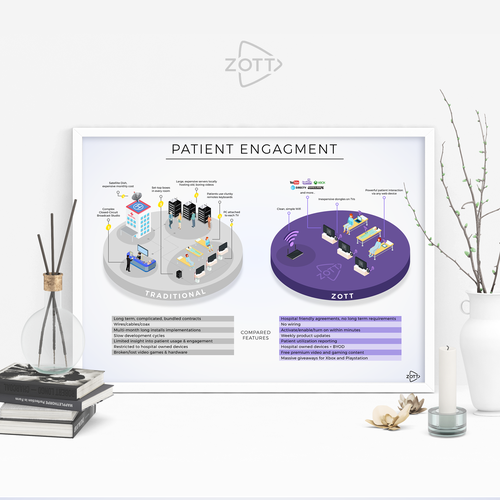 Broadcast design with the title 'Infographic for ZOTT'
