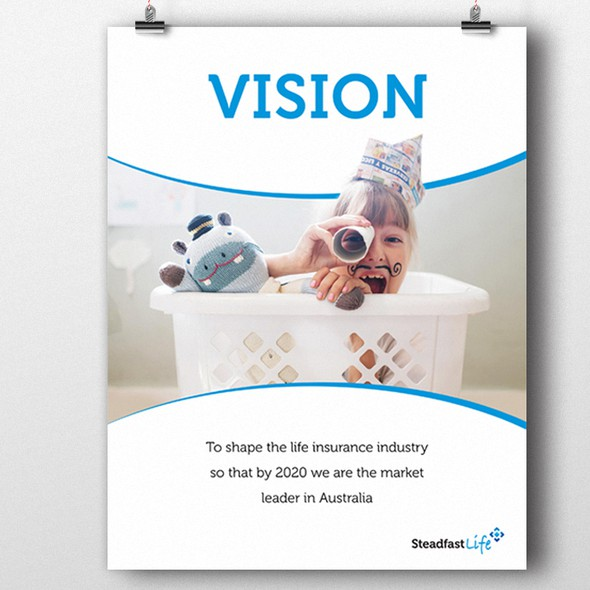Office space design with the title 'Poster motivation'