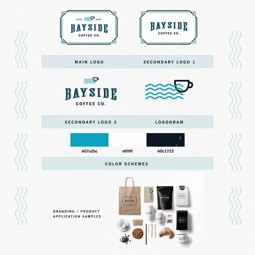 Coffee logo with the title 'logo / branding pitching for Bayside Coffee Co.'