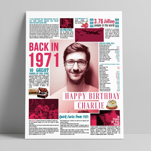 Magazine artwork with the title 'Custom typographic poster - Birthday greetings'