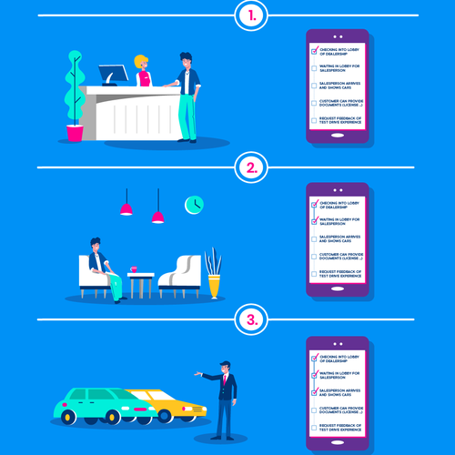 Step-by-step design with the title 'Infographic of new software service'