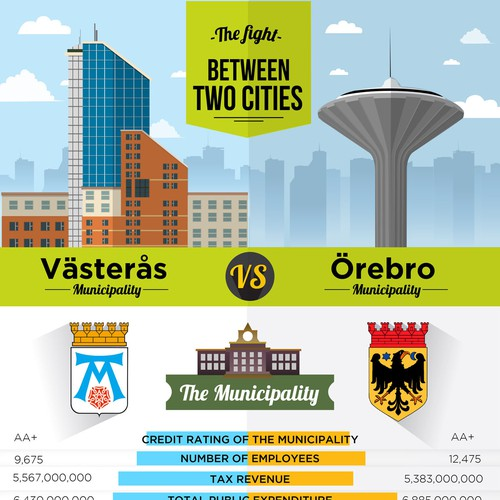City design with the title 'City fight data Infographic'