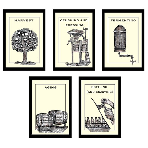 Old-school illustration with the title 'Vintage cider making process '