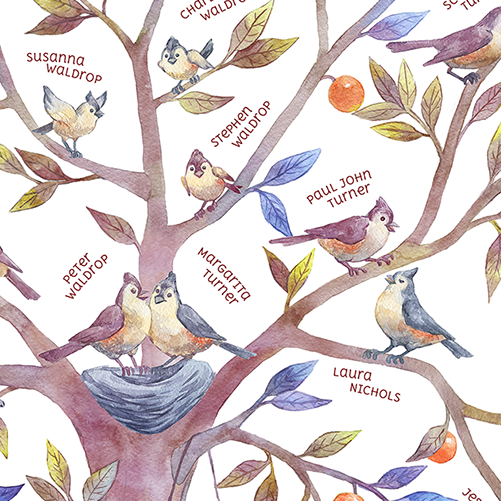 Watercolor artwork with the title 'Hand drawn design.  Hand-drawn watercolor illustration of the family tree.'