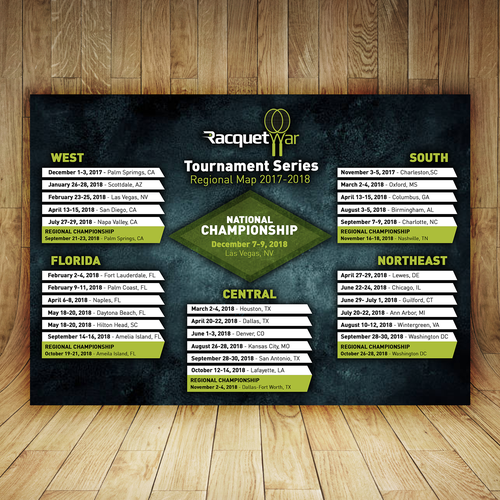 Tennis design with the title 'Racquet War Tournament Series Poster'
