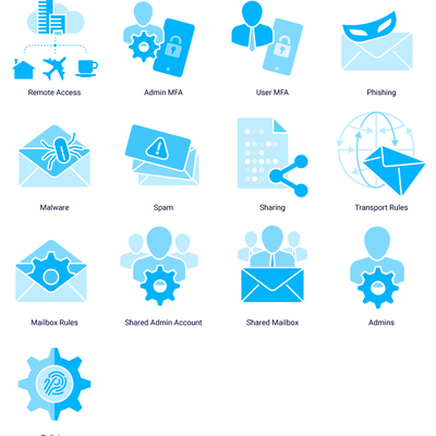 Web Security Icon Set