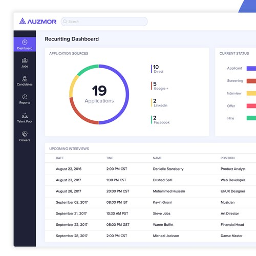 HR design with the title 'Recruiting Dashboard'