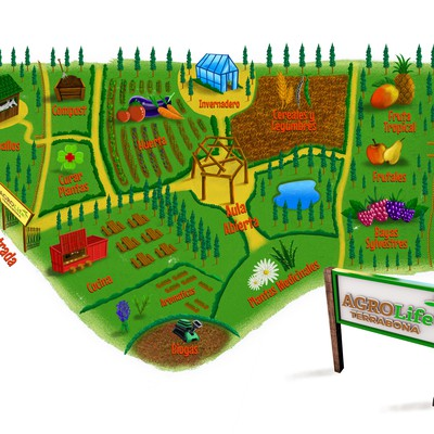AgroLife EduPark Map