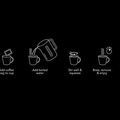 Coffee Brewing Method Illustration Series