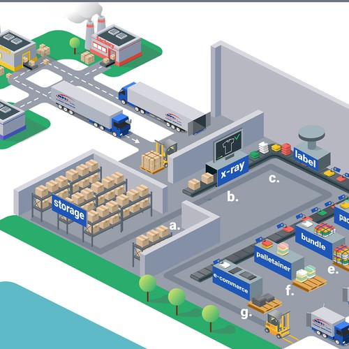 Logistics design with the title 'GLOBAL DC Visual'