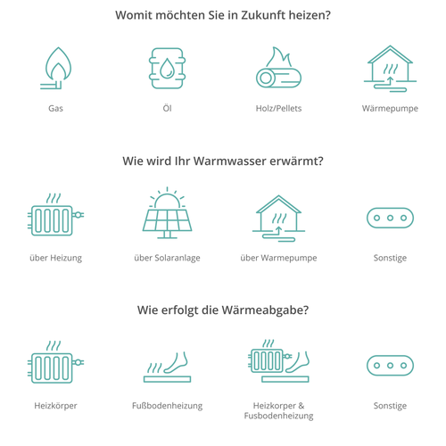 Heating design with the title 'Heizungskonfigurator Icons'