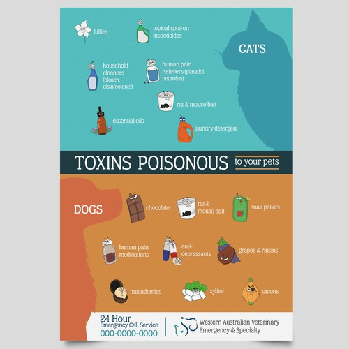 Pet artwork with the title 'Toxin Poisonous'