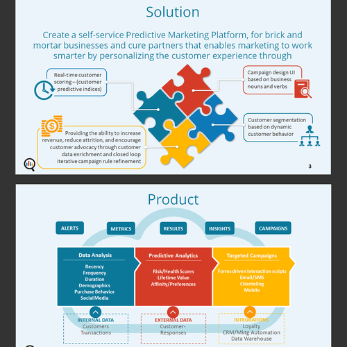 Workflow design with the title 'PowerPoint Presentation'