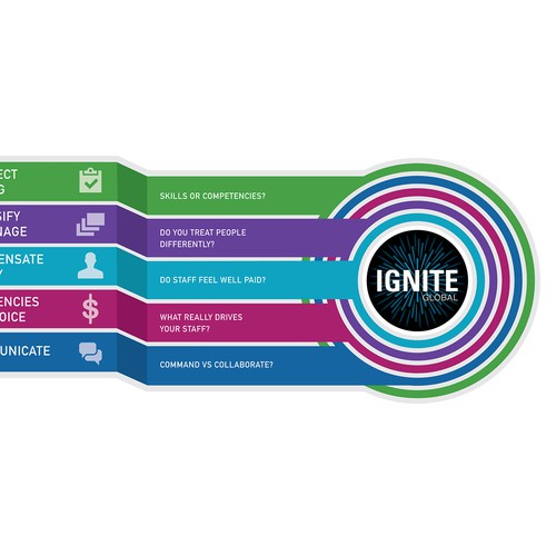HR design with the title 'Ignite Global Infographic'