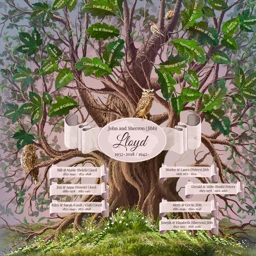 Digital art illustration with the title 'Family Tree illustration'