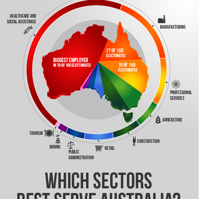 Where are the jobs in Australia? graphic