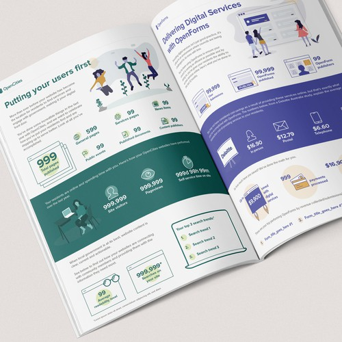 Report design with the title 'Creative digital report'