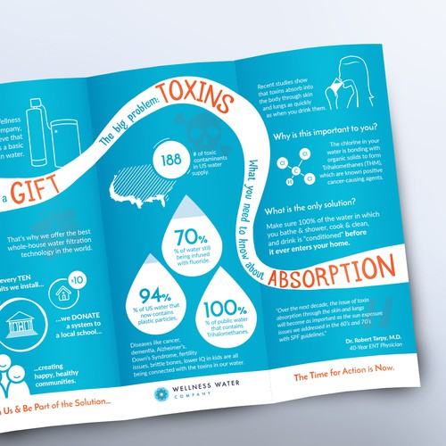 Visual design with the title 'Infographic brochure for Wellness Water Company'
