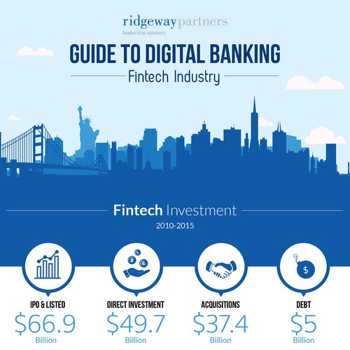 Bank design with the title 'Guide to Digital Fintech'