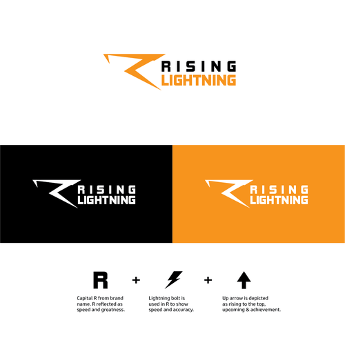 Rising logo with the title 'Rising Lightning Athletics (RiLi) Logo Design Competing with Nike, Adidas, Under Armour, Puma'