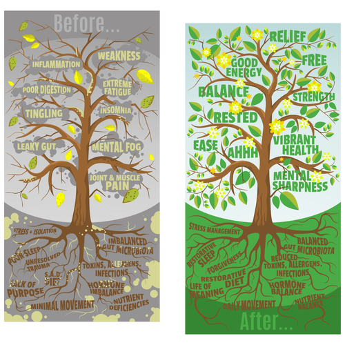 CorelDRAW illustration with the title '2 Structurally Similar Trees needed for Before/After Comparison. One Beautiful Tree, One Withered Tree'