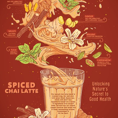 infographic Poster for Chai Street