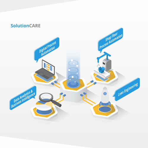 Process illustration with the title 'Isometric graphic | Visual representation of what solutions CPS offers'