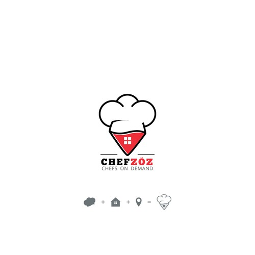 Chef hat logo with the title 'chefzöz'