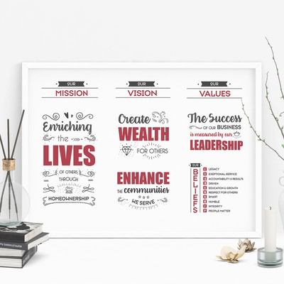 Values Graphic for Erin Caraway Group