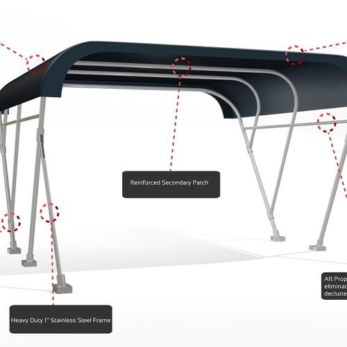 Diseño finalista de NID3D