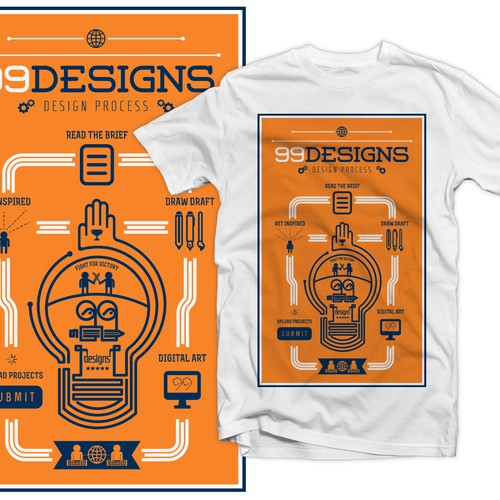 Create 99designs' Next Iconic Community T-shirt Design by XxnIKoxX