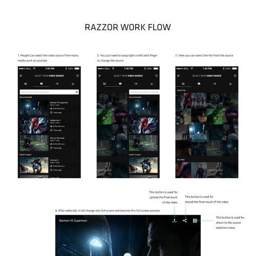 Ontwerp van finalist ZecuroX