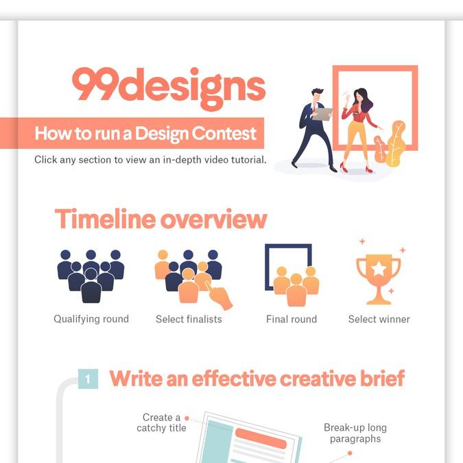 Design vencedor por -grkn-