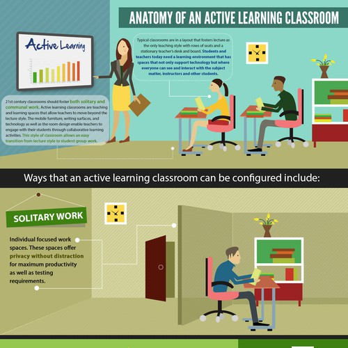 Classroom Design For Active Learning ~ Create a compelling and modern infographic about active