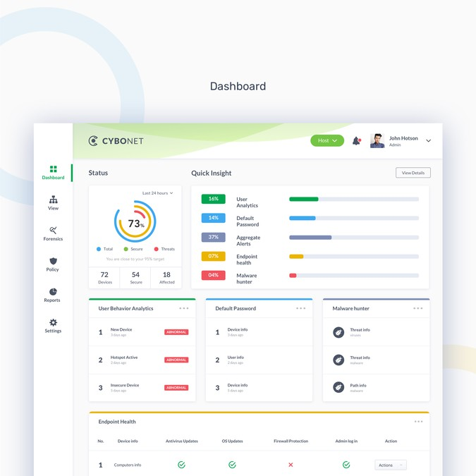 Home Design Ideas App: Need New UX/UI Dashboard Ideas - Cybersecurity