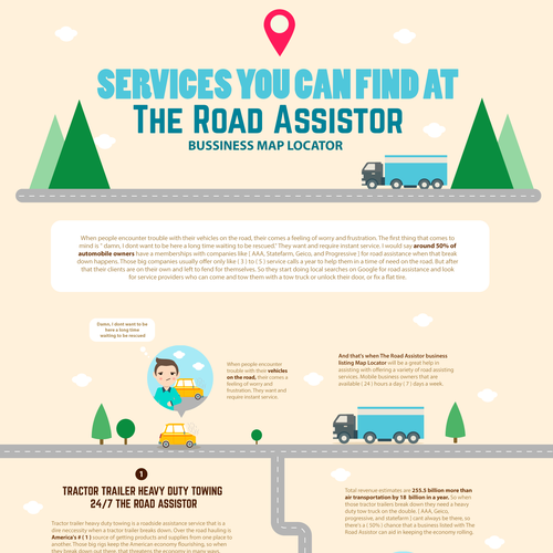 Design an infographic for offering road assistance on the road