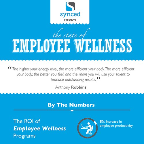 the importance of a wellness program on employees The importance of promoting healthy lifestyles in the workplace: an optum research study optum optumcom 5 white paper employees also view workplace health and wellness programs as an appropriate.